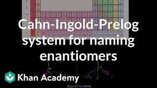 Cahn-Ingold-Prelog System for Naming Enantiomers