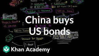 China buys US Bonds