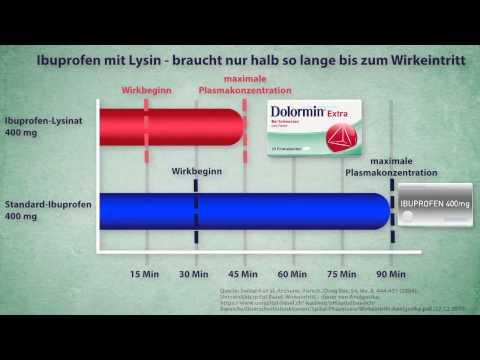 Schmerzmittel  Studie zur Wirkung von Ibuprofen mit Lysin – DOLORMIN® Extra