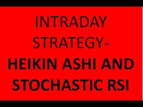 Heiken Ashi Intraday