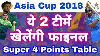 Asia Cup 2018 : Super 4 Points Table Analysis | These 2 Team Will Play Final | IND vs PAK