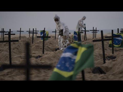 COVID-19: 35.000 κρούσματα σε μία μέρα στη Βραζιλία – Πάνω από 8 εκατομμύρια παγκοσμίως…