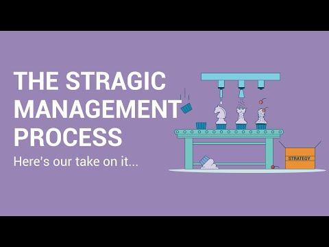 The Strategic Management Process - YouTube