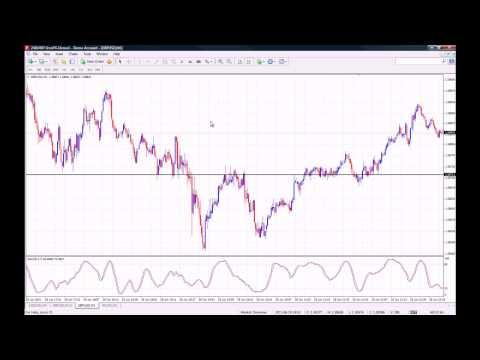 Crypto trading platform with leverage