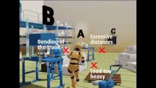 Manual Handling Risk Assessment - Case Study 3 - Packing&Shipping Station