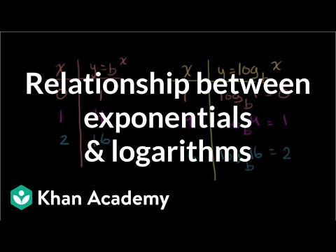 what is the relationship between a logarithm and an exponential