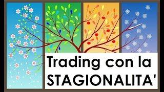 Trading con la Stagionalità, registrazione Webinar del 13.06