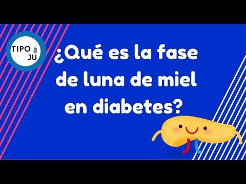 Revisión de tratamiento de la diabetes en Zakharova º