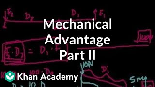 Mechanical Advantage (part 2)