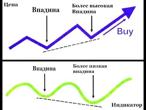 Брокер. ру помощь в получение кредита