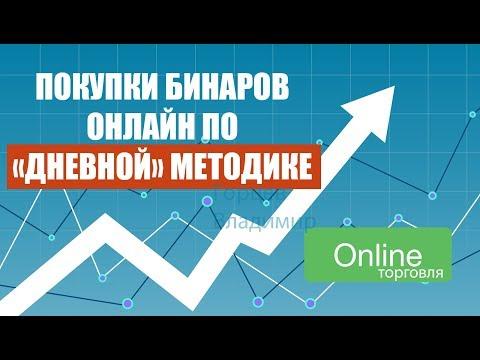 Step by step стратегия для бинарных опционов