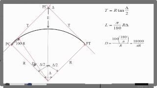 Module 03-E: Circular Curves (Review)