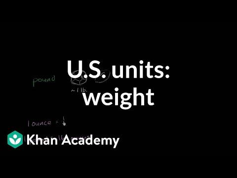 U S Customary Units Weight Video