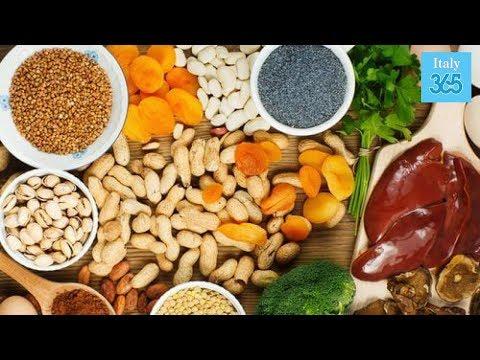 Elenco di integratori alimentari per la potenza