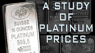 A Study On Platinum Prices Through History