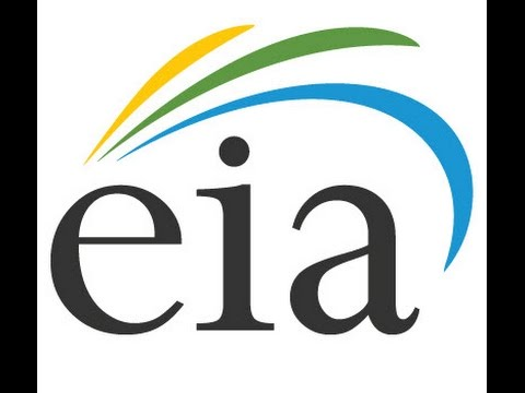 What Is the EIA (Energy Information Administration)?