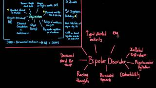 Diagnosing Bipolar Disorder