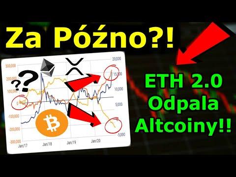 Kā iegūt bitcoīnu caur datoru