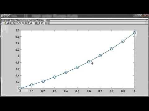 ODE45   Solving ODEs in MATLAB   Learn Differential