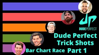 Which Dude Perfect Member Has Made the Most Trick Shots? | Part 1 of 5