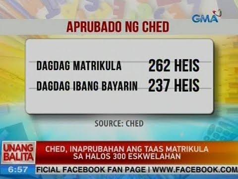 UB: CHED, inaprubahan ang taas matrikula sa halos 300 eskwelahan