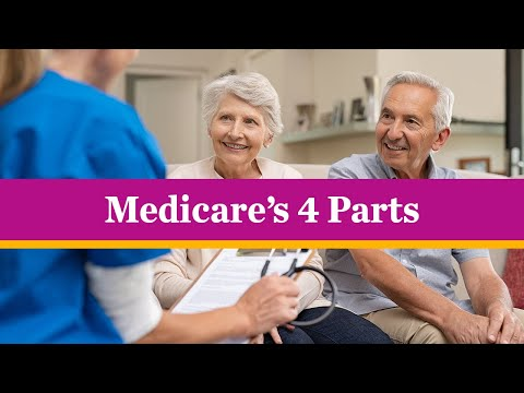 Explaining the Four Parts of Medicare
