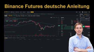 Konnen Sie Optionen fur Bitcoin-Futures kaufen?