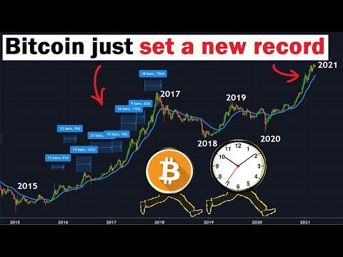 Payoneer bitcoin