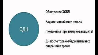 Неинвазивная вентиляция легких (для врачей ч.1).wmv