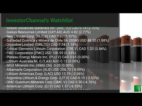 InvestorChannel's Lithium Watchlist Update for Tuesday, Au ... Thumbnail