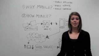 How To Get Started With Mobile Marketing