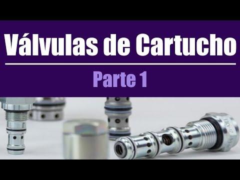 Válvulas de Cartucho - Parte 1