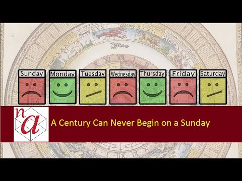 Why No Century Will Ever Start On A Sunday, Wednesday Or Friday