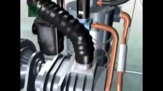 Video Cấu tạo và nguyên lý hoạt động của máy nén khí