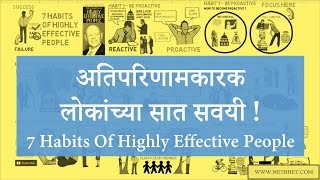 Marathi motivational Video | 7 habits of highly effective people Marathi book | Animated Book review