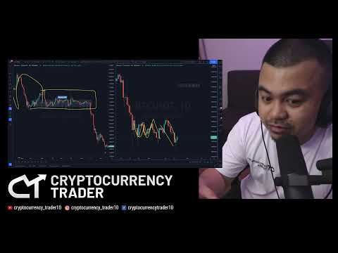 Trading bitcoin revolut
