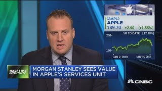 Morgan Stanley says Apple a buying opportunity