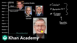 Senate checks on presidential appointments | US government and civics | Khan Academy
