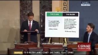 Sen. Ben Sasse on Clinton Claims VS Comey Quotes