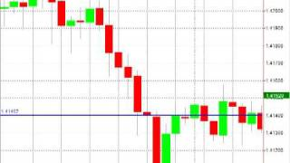 Free Forex One Hour Trading Strategies - Simple 1 Hour Forex Trading - Part 2