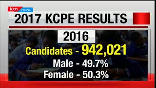 Comparison between 2016 and 2017 KCPE results