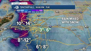 TIMELINE: When snow starts to fall across Colorado