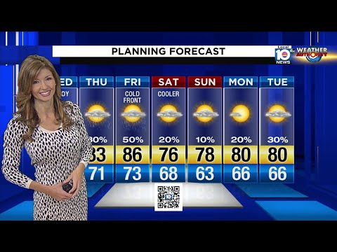 Local 10 Morning Forecast 11-13-19
