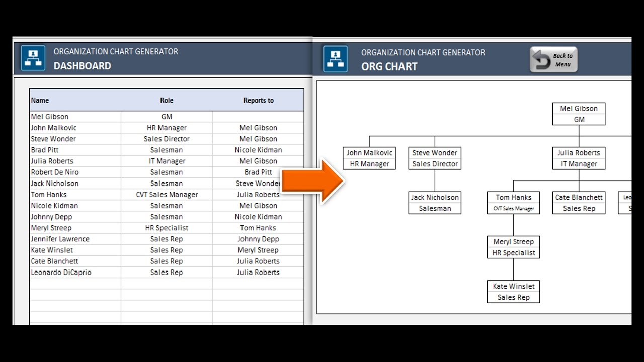 Automatic Org Chart Generator – Advanced Version - Someka Excel Template Video