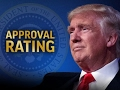 AP Poll: Trump approval battered by health care battle