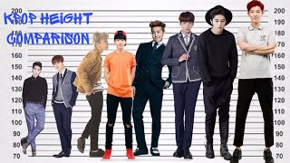 KPOP HEIGHT COMPARISON! Short VS Tall Idols (TOP SELLING BOY GROUPS) BTS, EXO, BIG BANG, SUJU + MORE