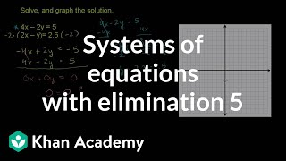 Solving systems by elimination 3