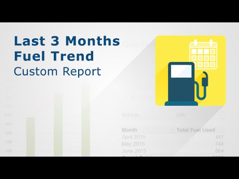 A video showing how Last 3 Months Idling Trend Report works.