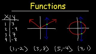 Functions, Vertical Line Test, Ordered Pairs, Tables, Domain and Range