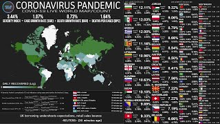 [Live] Spikes in Cases and Deaths - Coronavirus Pandemic : Real Time Counter, World Map, News